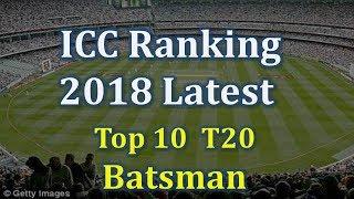 Top 10 T20 Batsman 2018   Icc T20 Rankings 2018 Batsman   Icc Ranking 2018