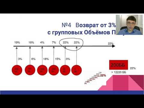 8 видов дохода Горбатко Дмитрий