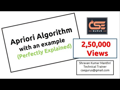 Chapter-6: Apriori Algorithm With An Example