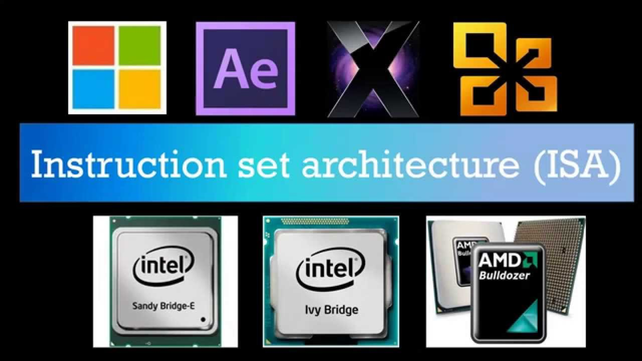 Texplained What Is X86what Is An Instruction Set Architecture