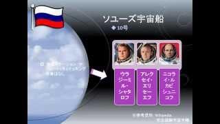 ボストーク宇宙船~ソユーズ20号まで http://mighty8.sakura.ne.jp/vol/