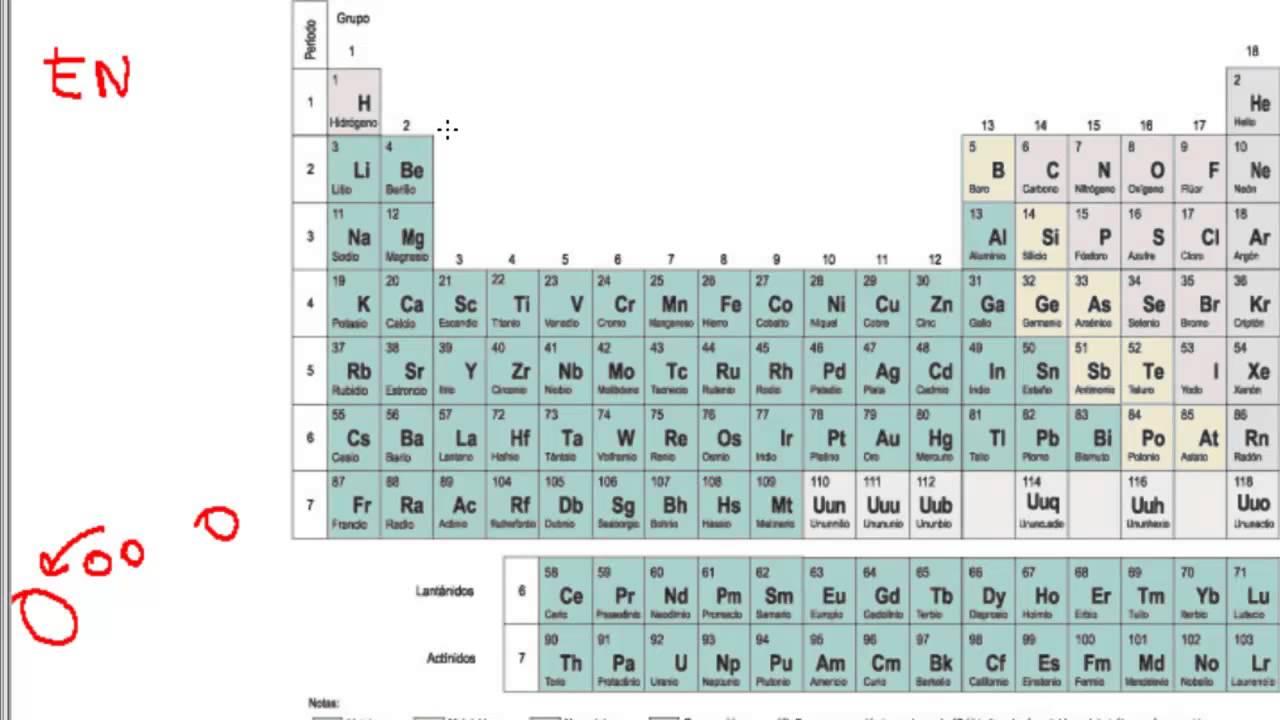 academia estepona usero propiedades peridicas electronegatividad ud04 qumica 1 bachillerato - Tabla Periodica Electronegatividad