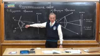 Урок 414. Интерференционные схемы