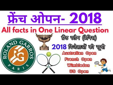 Winners List Tennis Grand Slam 2018, Complete List of Winners, Sports Current Affairs 2018