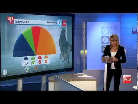 RTL Télé Lëtzebuerg (23.5E)