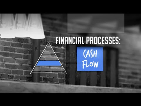 The Art of Startup Finance: Financial Processes - Your Cash Flow