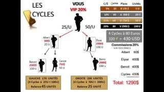 Karatbars Presentation Francais