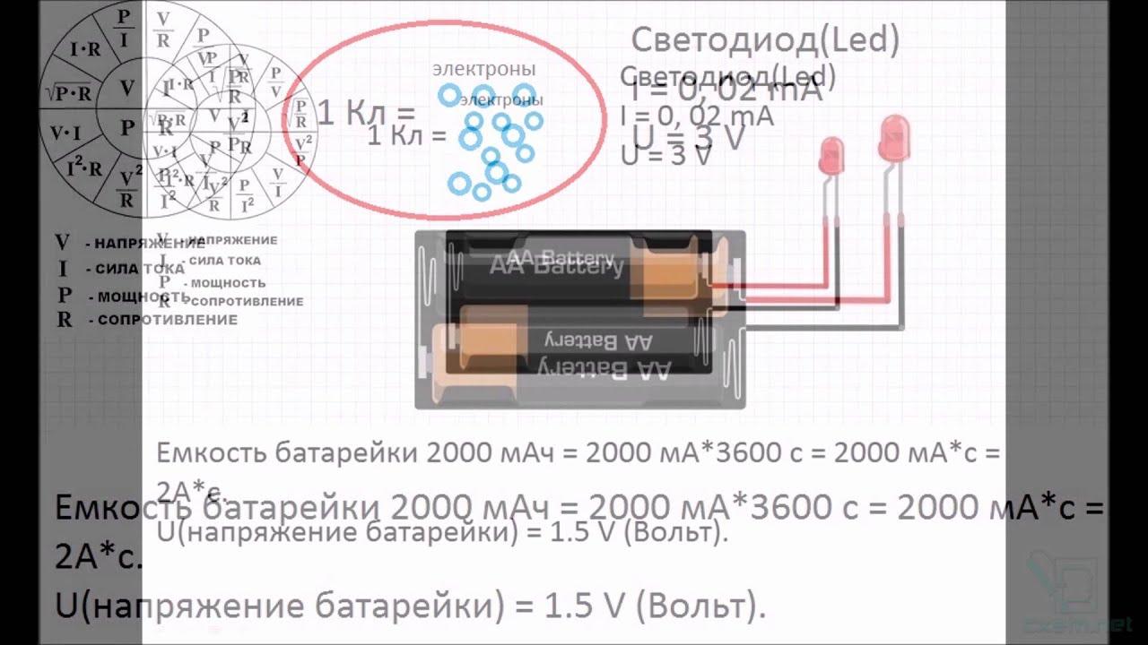 Базовые единицы измерения при работе с током