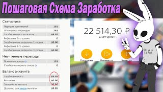 1$ в час! Проверяю: ПОШАГОВАЯ СХЕМА ЗАРАБОТКА – Заработок в интернете без вложений от 500 руб в день