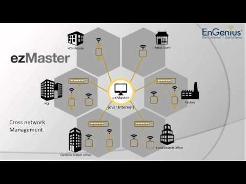 Découvrez ezMaster le logiciel permettant de gérer facilement des infrastructures wifi multi-sites.