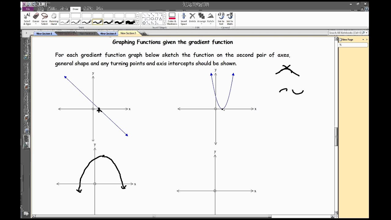 Graphing Functions From Gra Nts Worksheet Answers