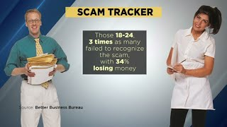 New study: Millennial shoppers most vulnerable to scams