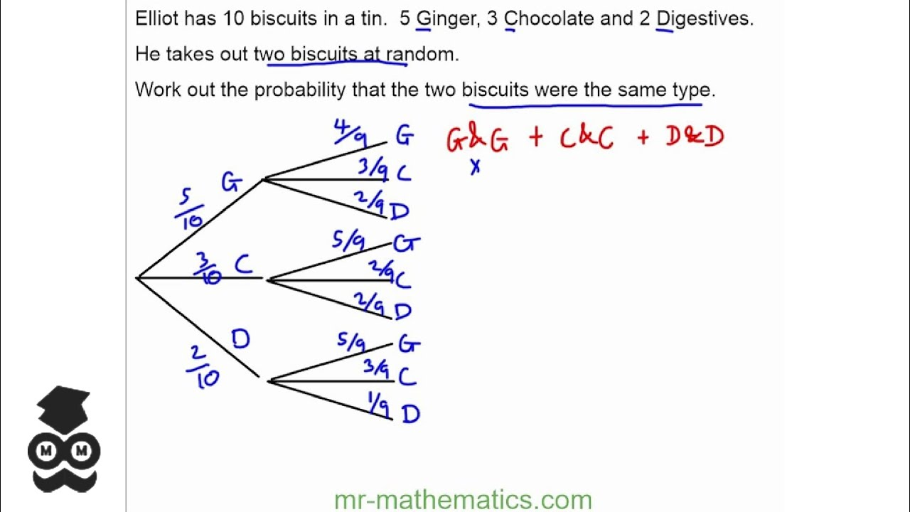 worksheet Tree Diagrams Worksheet using tree diagrams with conditional probability mathematics revision youtube