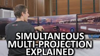 What is Simultaneous Multi-Projection?