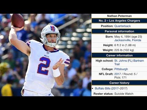 Wikipedia Updates the Buffalo Bills New QuarterbacksAccount!