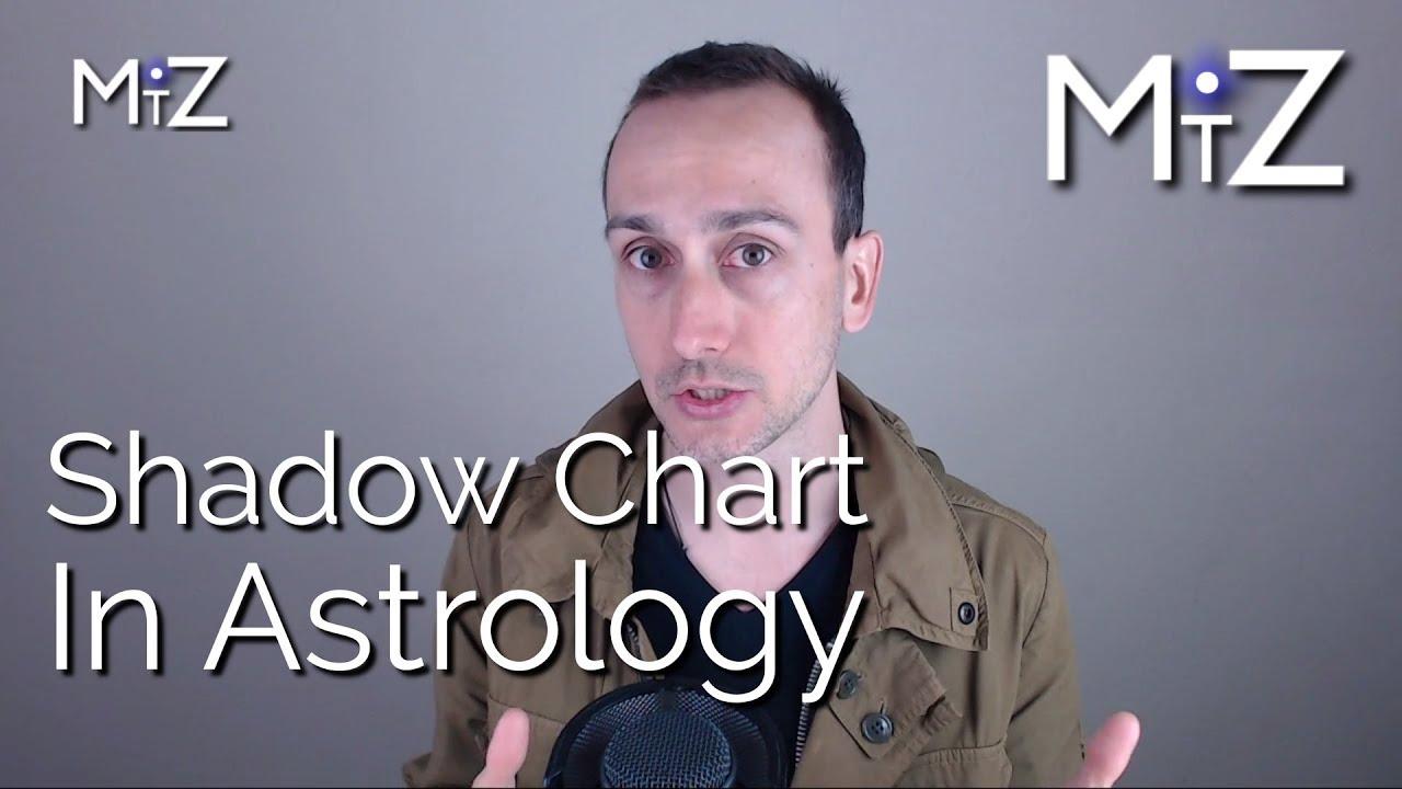 Carl Jung Vedic Astrology