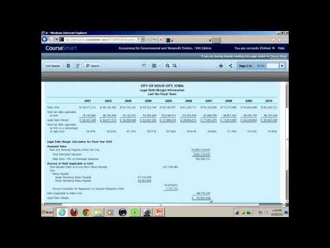 Gov't & Not For Profit Accounting - Long Term Liabilities