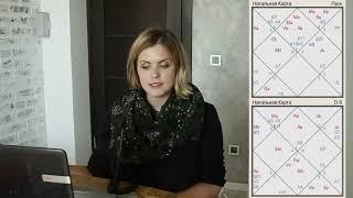 Дробные гороскопы Д9 и Д10 - уроки астрологии онлайн
