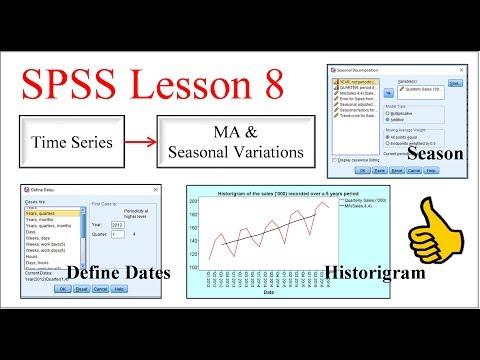 SPSS - Time Series (Historigram, Moving Averages, Seasonal Variations)