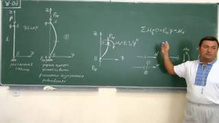 Сопротивление материалов. W-03 (устойчивость, точный метод, стойка Эйлера).
