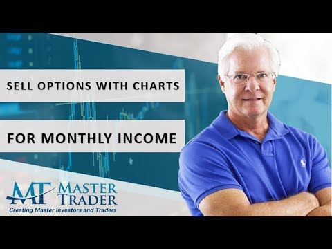 How and When to Use Covered Calls and Credit Spreads for Monthly Profit - MasterTrader.com