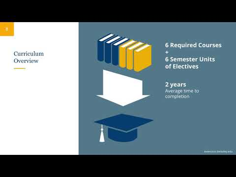 Certificate Program in Accounting | UC Berkeley Extension