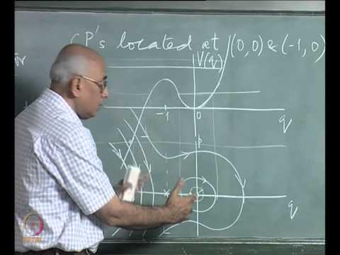 Mod-01 Lec-07 Hamiltonian dynamics (Part III)