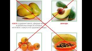 Питание попугая ч.6. Что нельзя давать попугаю. Чем нельзя кормить попугая, а чем можно!