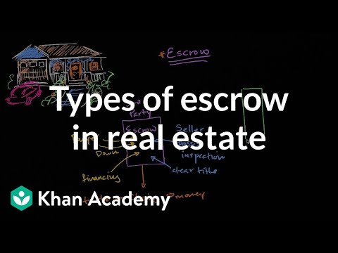 Types of escrow in real estate   Housing   Finance & Capital Markets   Khan Academy