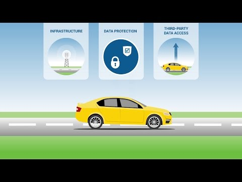 Vehicle data: safe and secure access for third parties