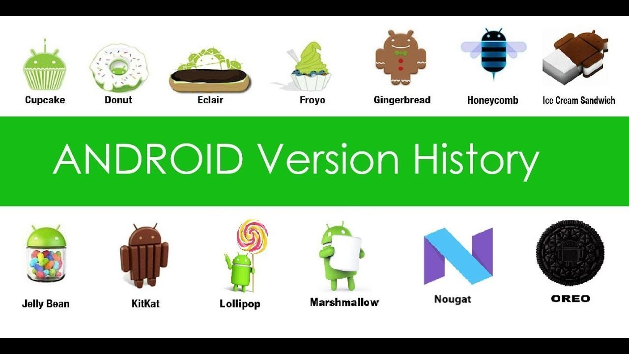 how to get latest android version