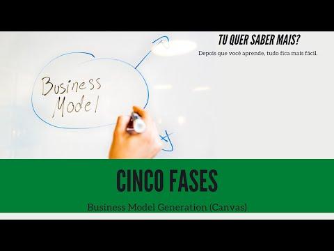 cinco-fases---processo-de-construção-do-modelo-de-negócios