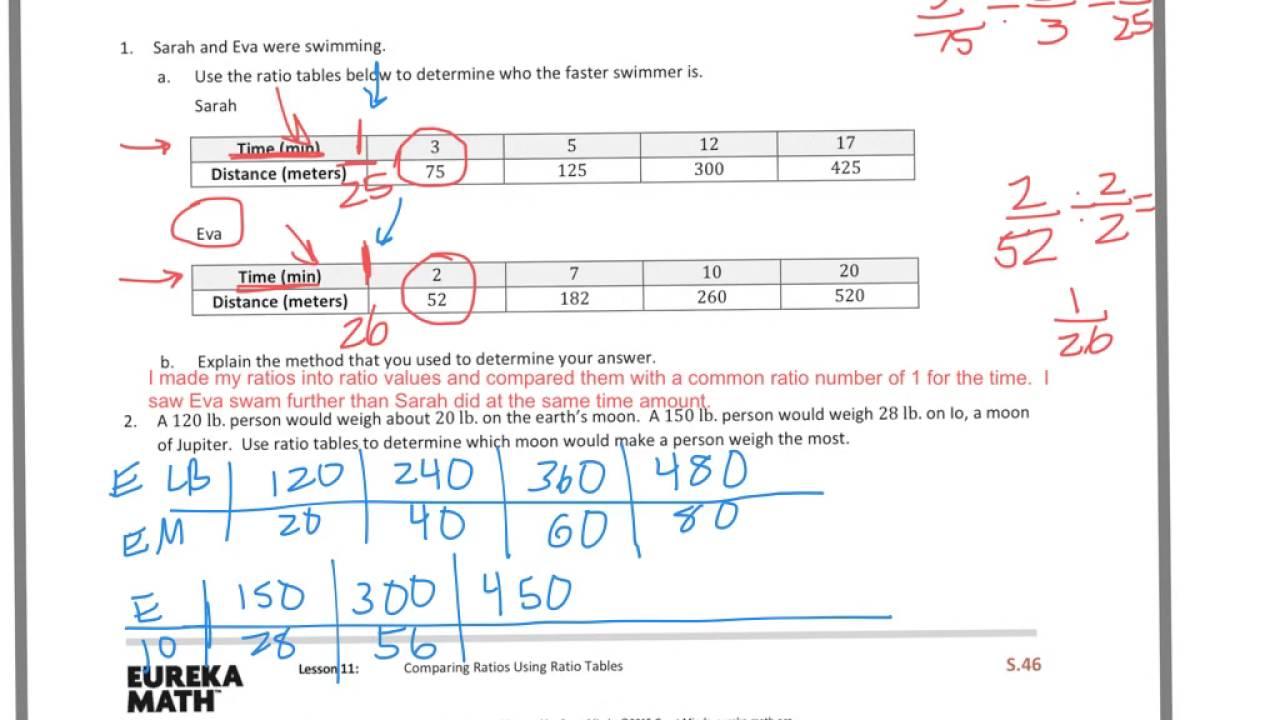 medium resolution of Comparing Ratios Using Ratio Tables (solutions