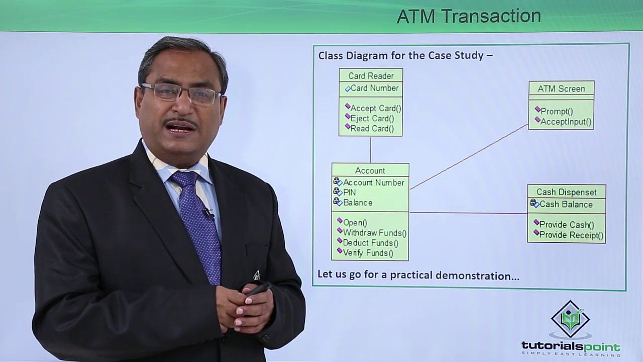 small resolution of uml atm transaction class diagram