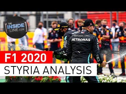Download RACE ANALYSIS: 2020 Formula 1 Styrian Grand Prix