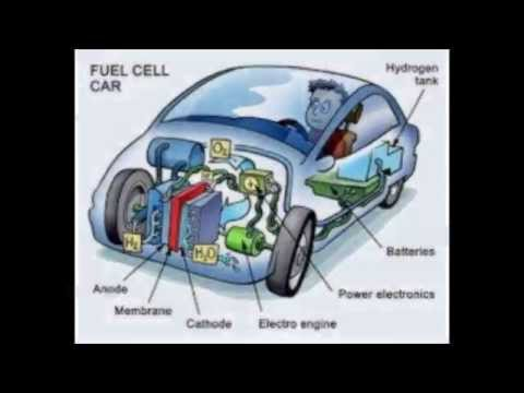 Formic Acid, Liquid Hydrogen For Electric Cars with Fuel Cel