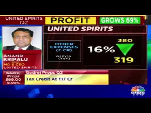 HEG At 4475.40, Up BY 4.76% Ravi Jhunjhunwala CMD HEG | CNBC-TV18 Half Time Report