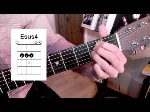 Dsus4 Guitar Chord | ChordsScales