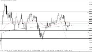 USD/JPY Technical Analysis for the week of February 25, 2019 by FXEmpire.com