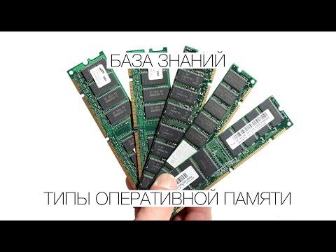 Типы Оперативной Памяти [SIMM, DIMM, DDR, DDR2, DDR3, RIMM] | База Знаний
