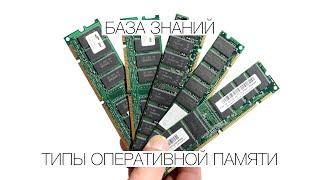 Типы Оперативной Памяти [SIMM, DIMM, DDR, DDR2, DDR3, RIMM]   База Знаний