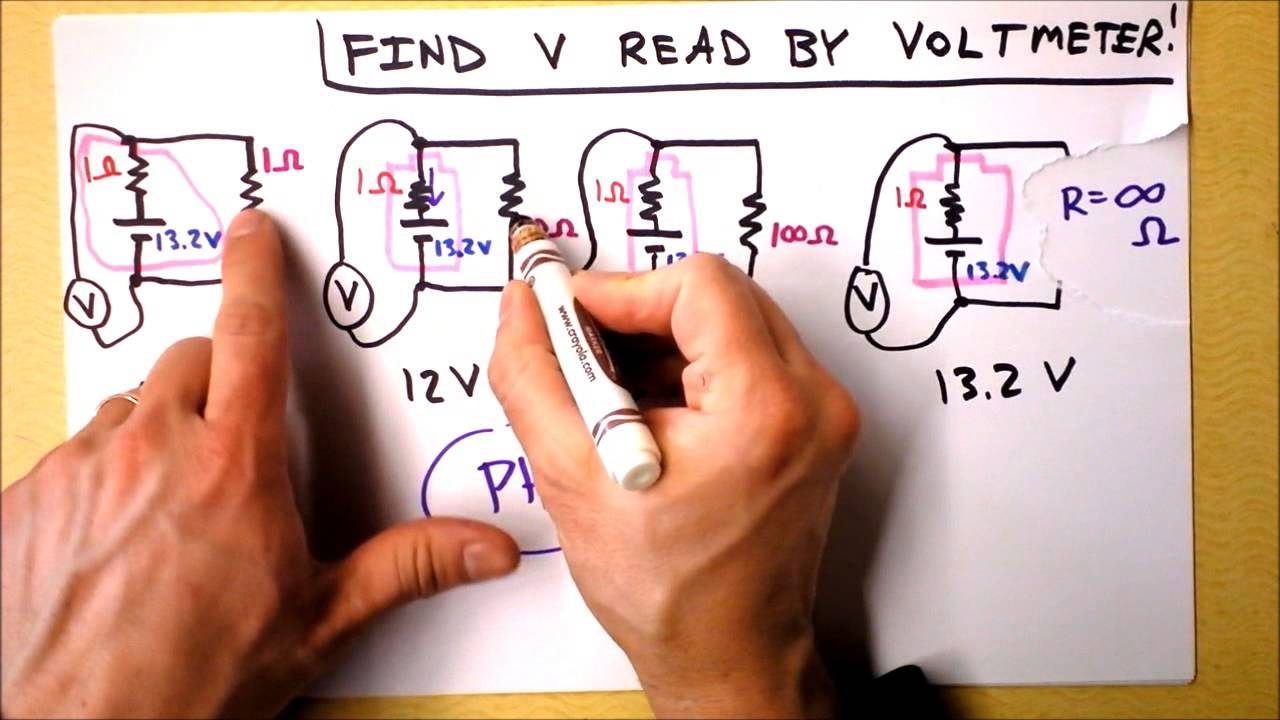 Emf Internal Resistance And Terminal Voltage Of Batteries Subwoffer Wiring Diagram Tester For Explained Doc Physics Youtube