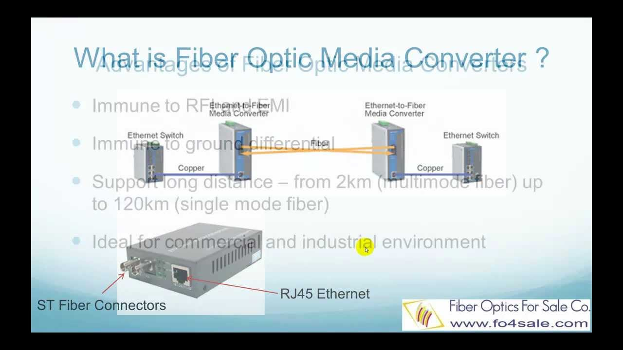 What Is Fiber Optic Media Converter Youtube 100 Mbps Rj45 Wiring Diagram