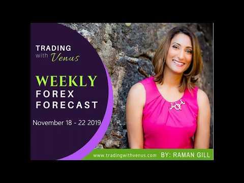 Weekly Forex Forecast  November 18   22 2019