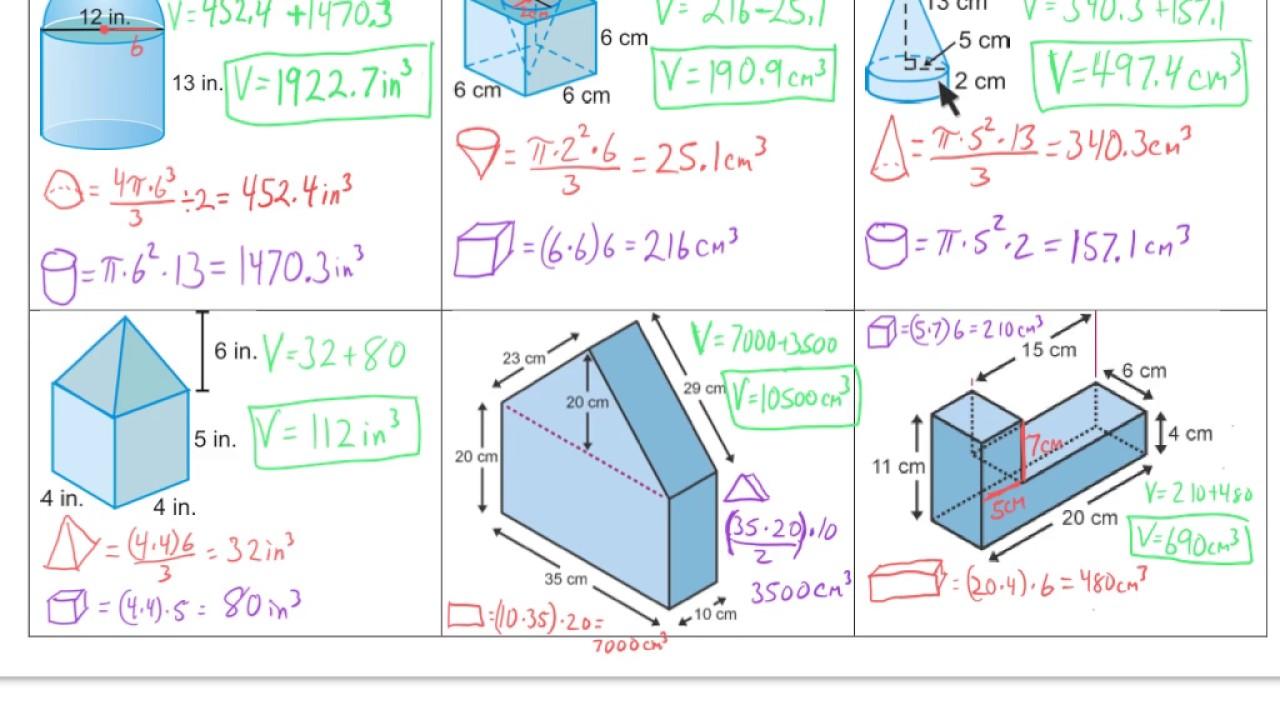 medium resolution of Area \u0026 Volume of Compound Shapes - YouTube