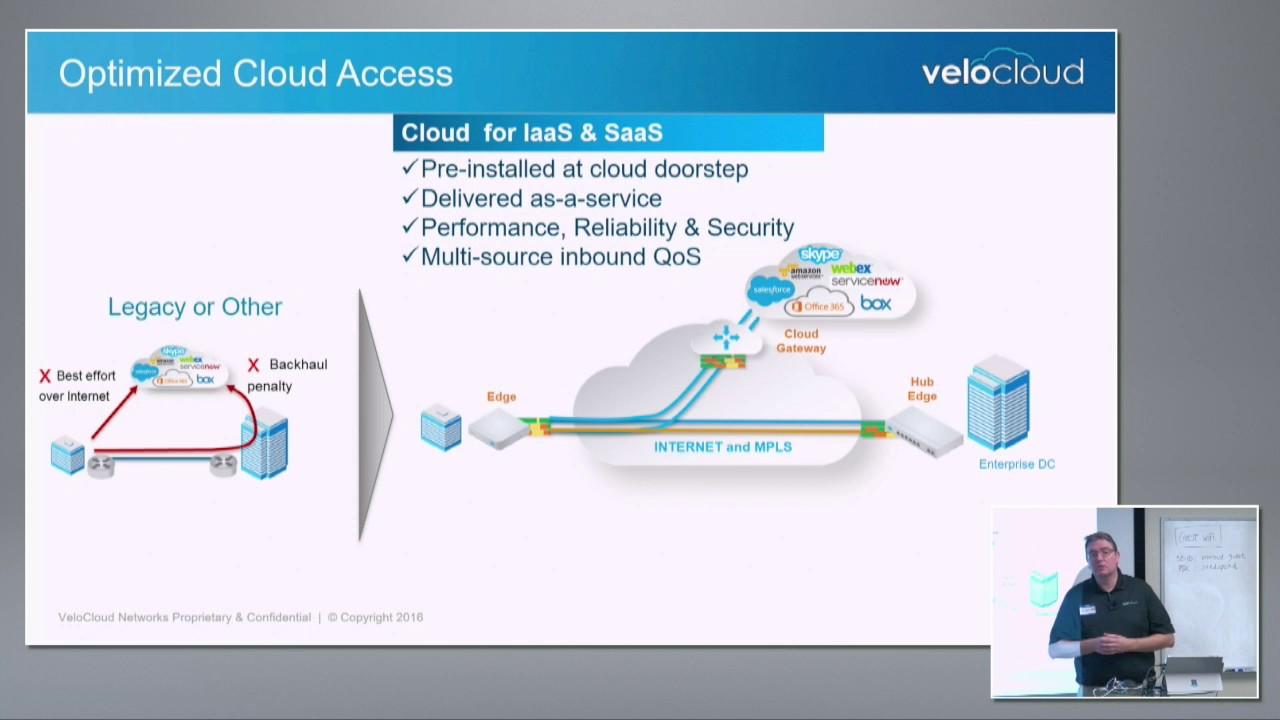 VeloCloud Cloud Infrastructure with Tim Van Herck