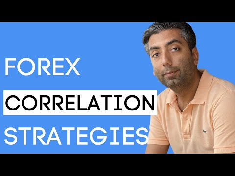 Trading Strategies Using The FX Meter App | Urban Forex