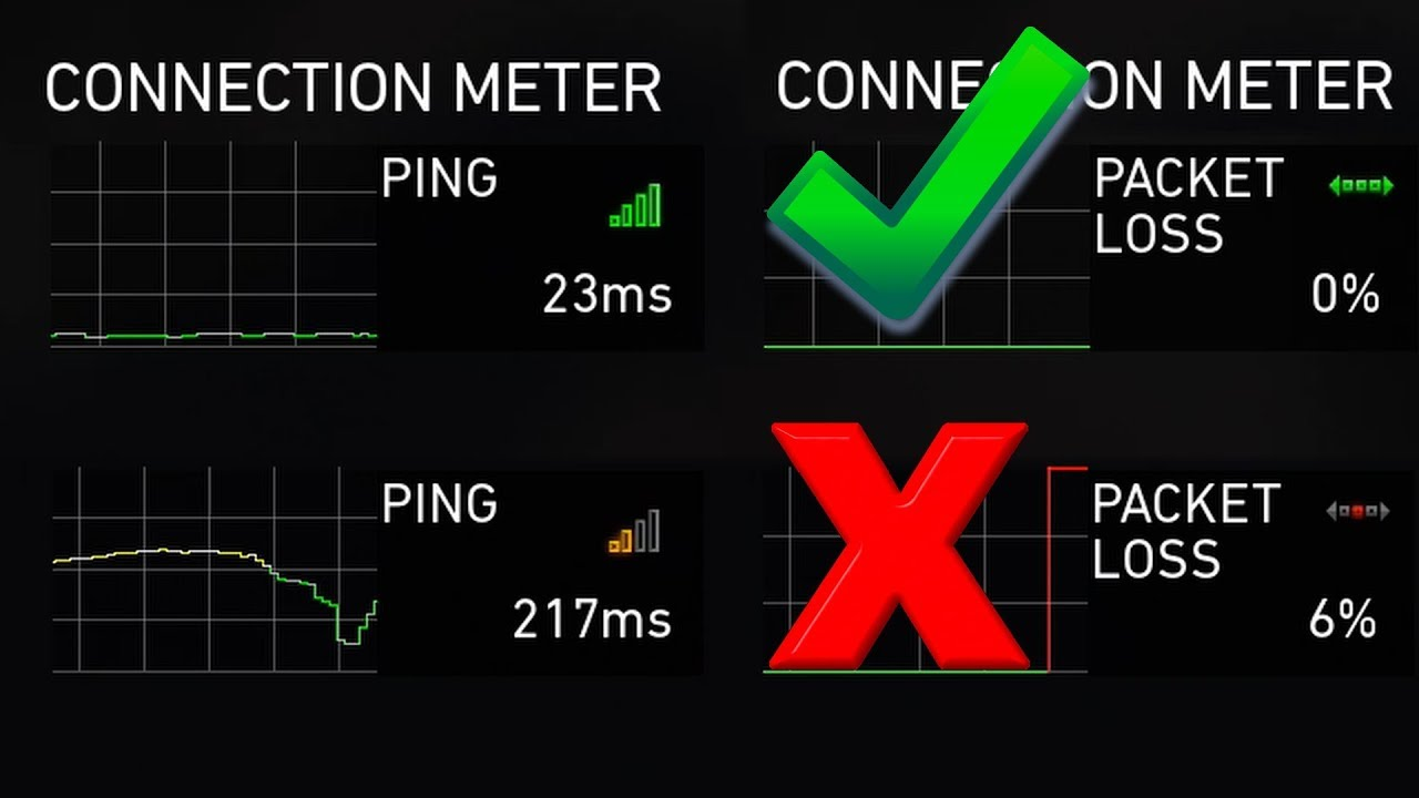 How To Lower Ping on Black Ops 4 - (Packet Loss Fixed)