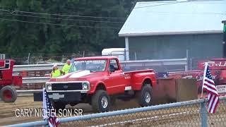 Bullskin Fair | 6300 Pro Street Gas