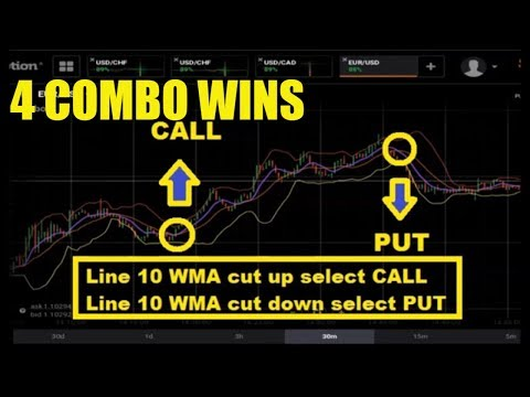 LORD OF INDICATORS - 4 COMBO WINS -10 WMA + bollinger - iq option strategy